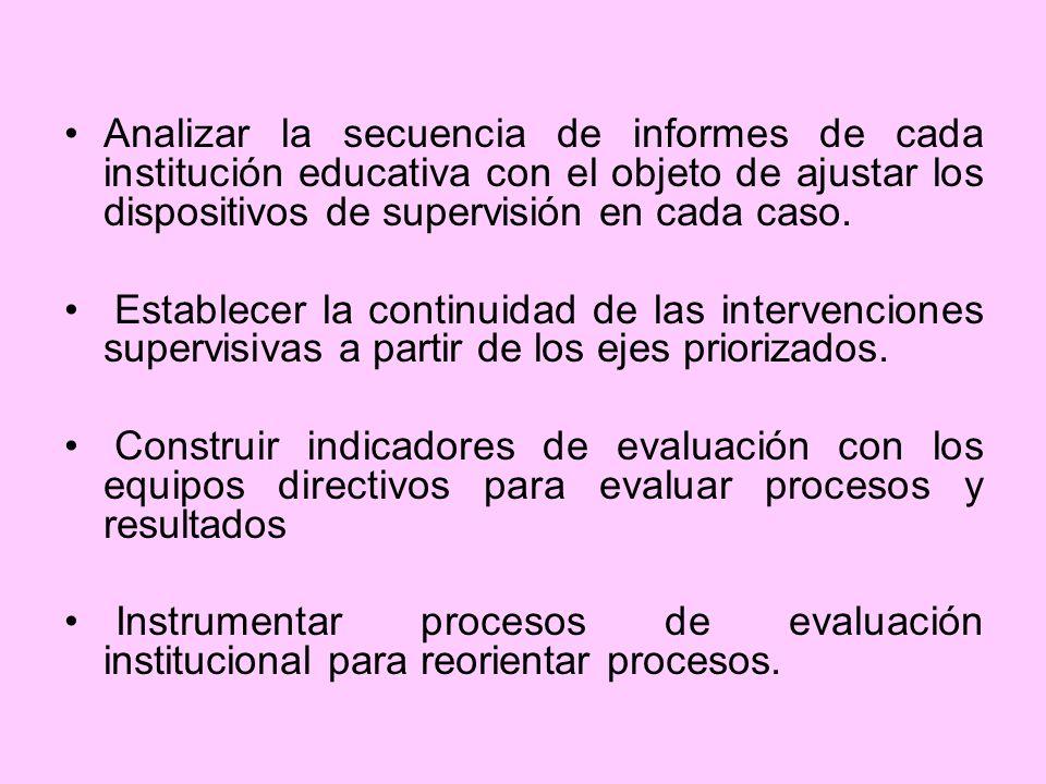 Analizar la secuencia de informes de cada institución educativa con el objeto de ajustar los dispositivos de supervisión en cada caso.