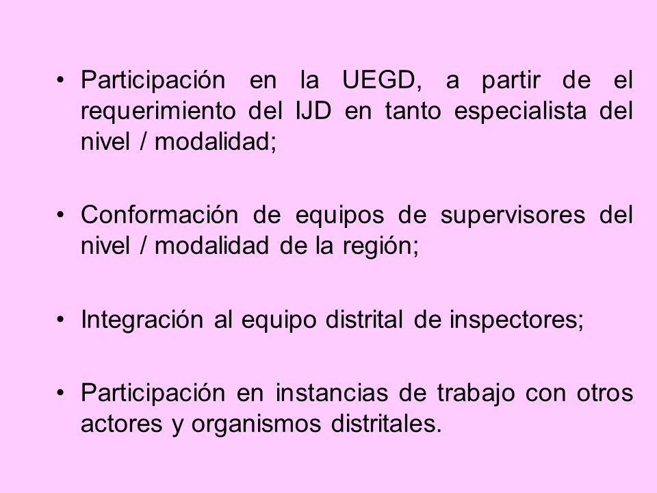 Participación en la UEGD, a partir de el requerimiento del IJD en tanto especialista del nivel / modalidad;