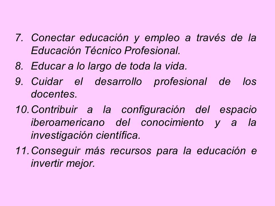 Conectar educación y empleo a través de la Educación Técnico Profesional.