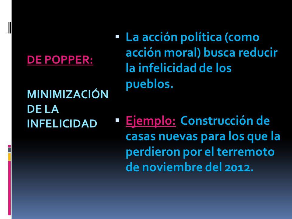 DE POPPER: MINIMIZACIÓN DE LA INFELICIDAD. La acción política (como acción moral) busca reducir la infelicidad de los pueblos.