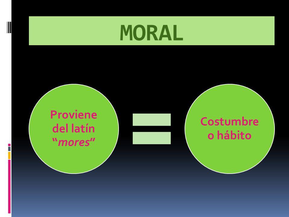 Proviene del latín mores