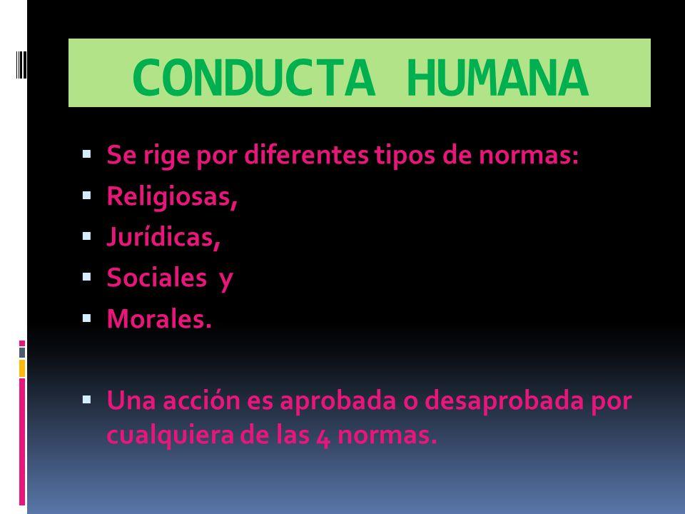 CONDUCTA HUMANA Se rige por diferentes tipos de normas: Religiosas,