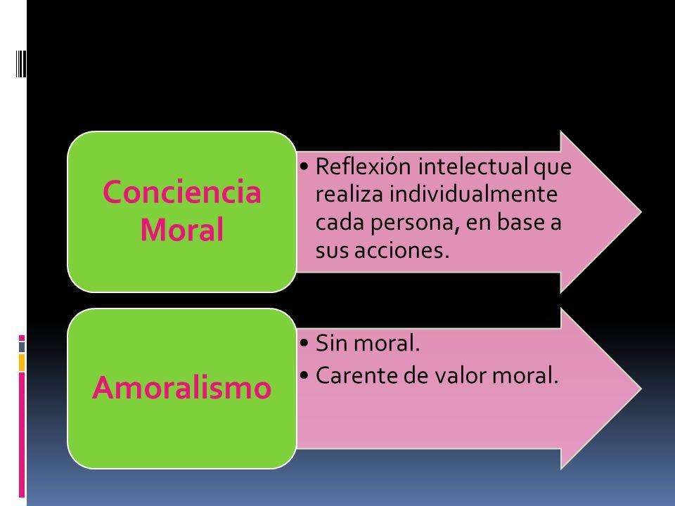 Conciencia Moral Reflexión intelectual que realiza individualmente cada persona, en base a sus acciones.