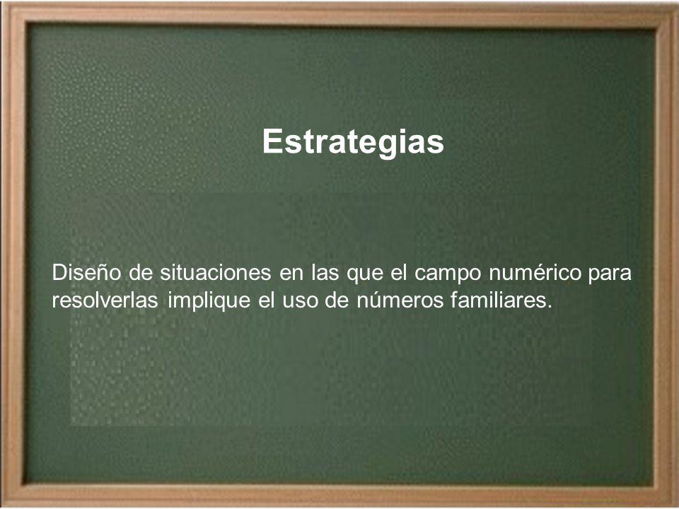 Estrategias Diseño de situaciones en las que el campo numérico para resolverlas implique el uso de números familiares.