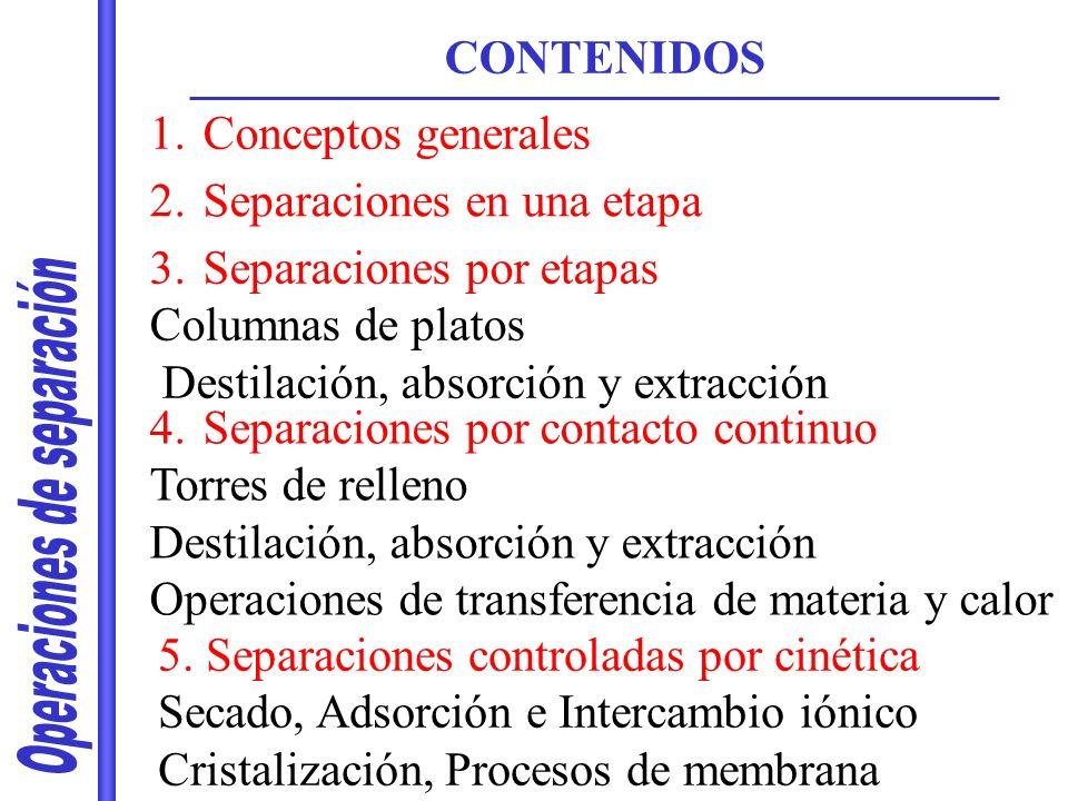 Operaciones de separación