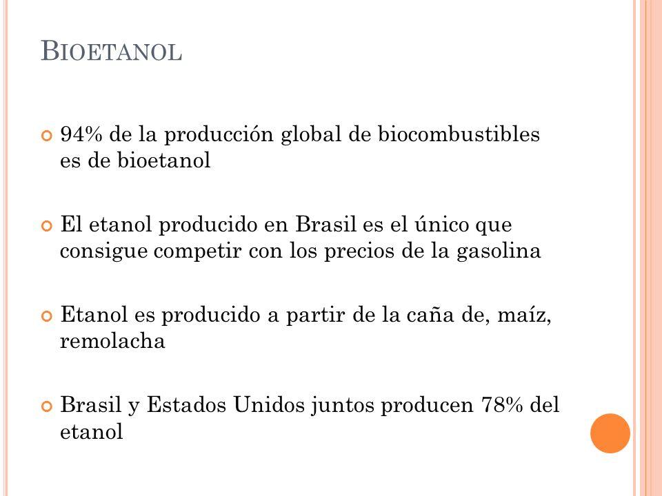 Bioetanol 94% de la producción global de biocombustibles es de bioetanol.