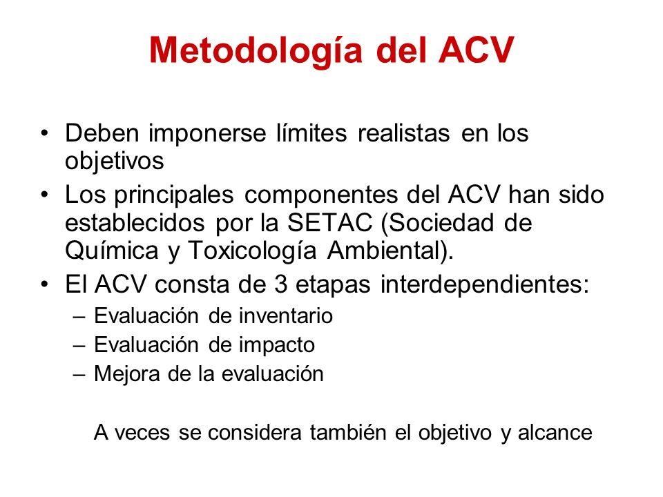 Metodología del ACV Deben imponerse límites realistas en los objetivos