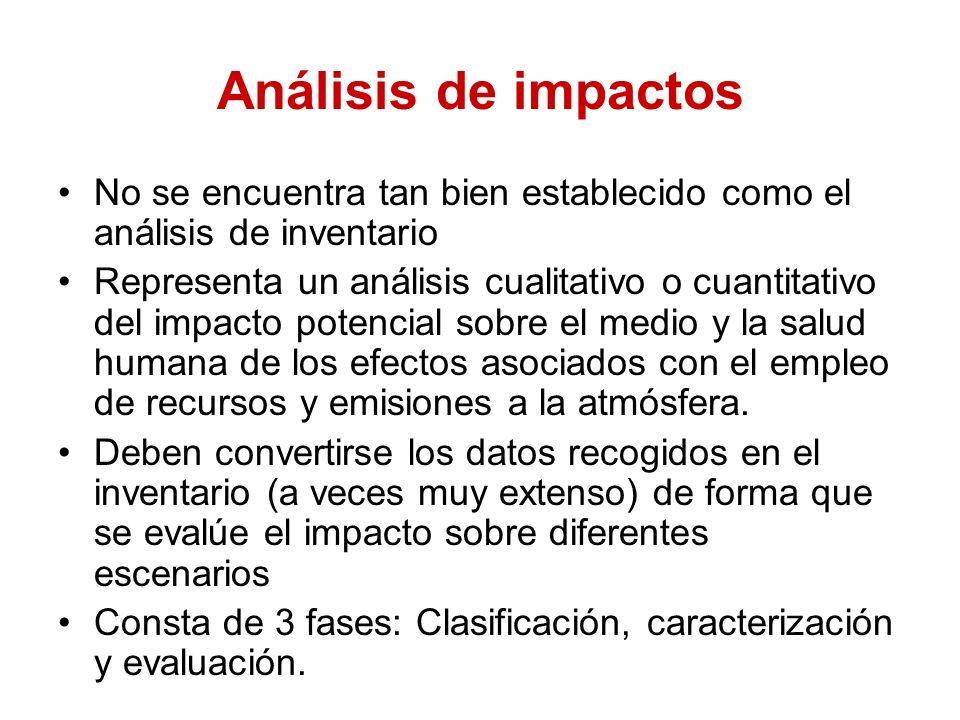 Análisis de impactos No se encuentra tan bien establecido como el análisis de inventario.