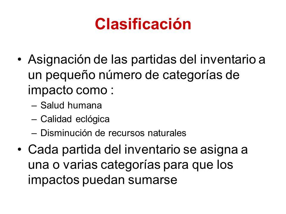 Clasificación Asignación de las partidas del inventario a un pequeño número de categorías de impacto como :