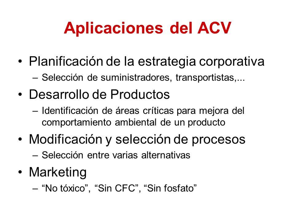 Aplicaciones del ACV Planificación de la estrategia corporativa