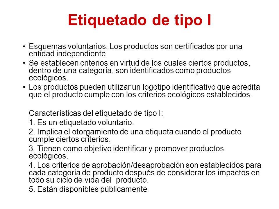 Etiquetado de tipo I Esquemas voluntarios. Los productos son certificados por una entidad independiente.