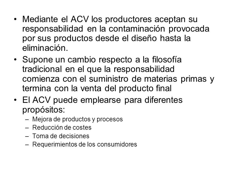 El ACV puede emplearse para diferentes propósitos:
