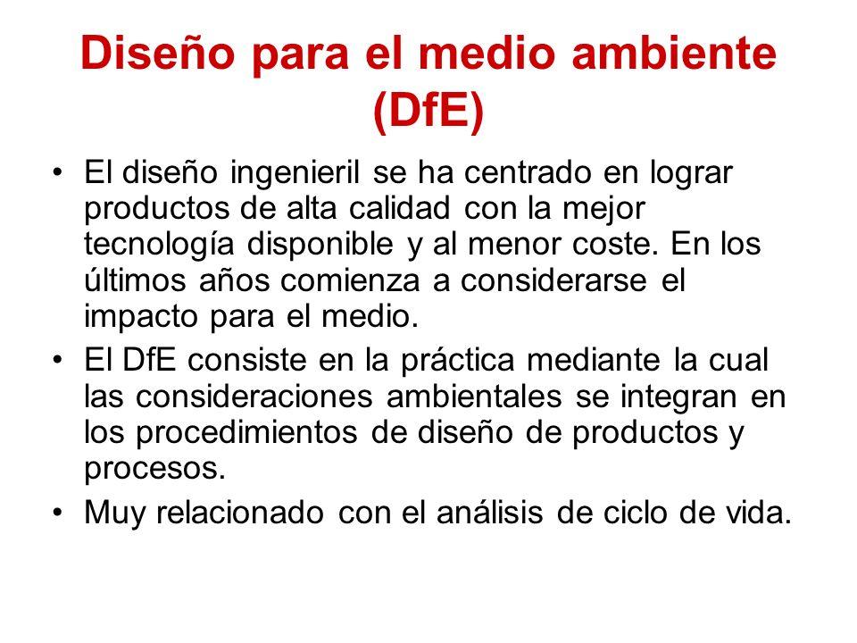 Diseño para el medio ambiente (DfE)