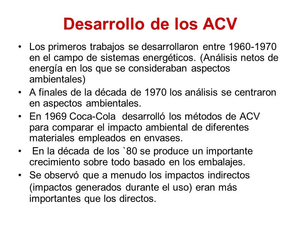 Desarrollo de los ACV