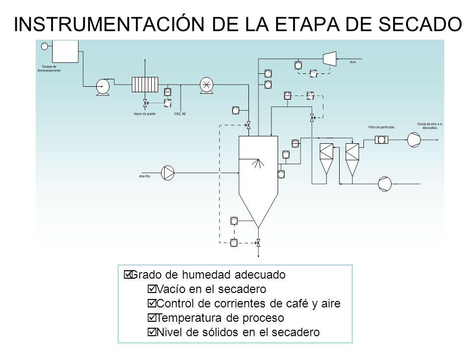 INSTRUMENTACIÓN DE LA ETAPA DE SECADO
