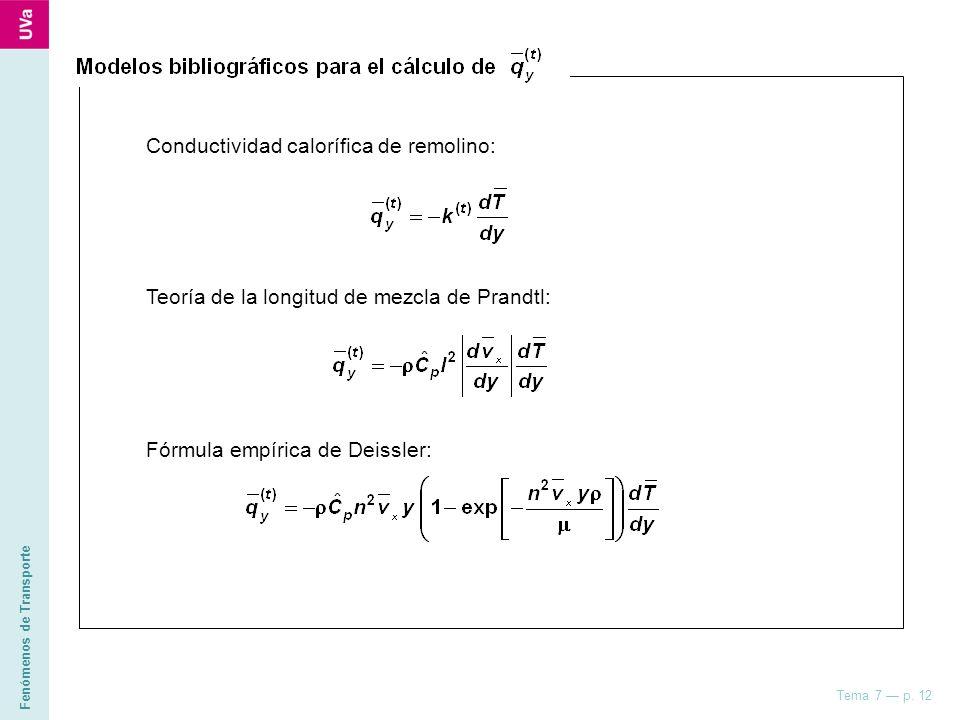 Conductividad calorífica de remolino: