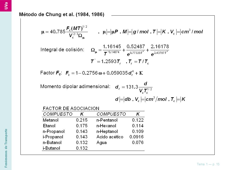 Método de Chung et al. (1984, 1986) The Properties of Gases and Liquids, 5ª Ed. B.E.Poling, J.M.Prausnitz and J.P. O'Connell.