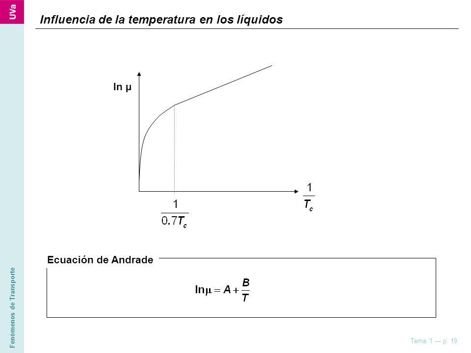 Influencia de la temperatura en los líquidos
