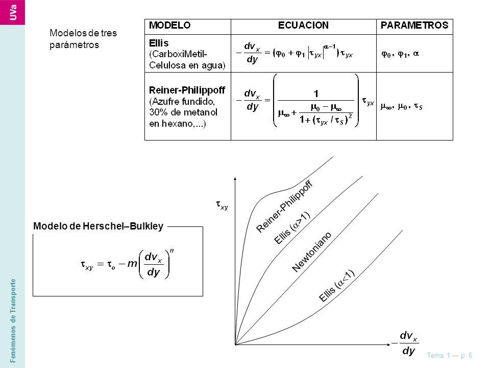 Modelo de Herschel–Bulkley