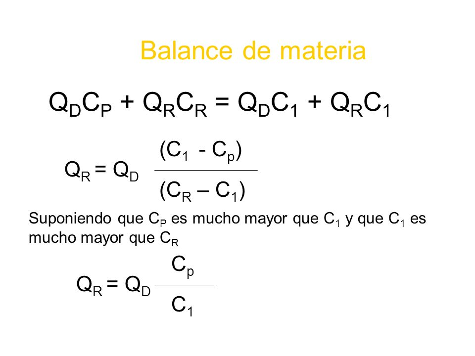 Balance de materia QDCP + QRCR = QDC1 + QRC1 (C1 - Cp) QR = QD
