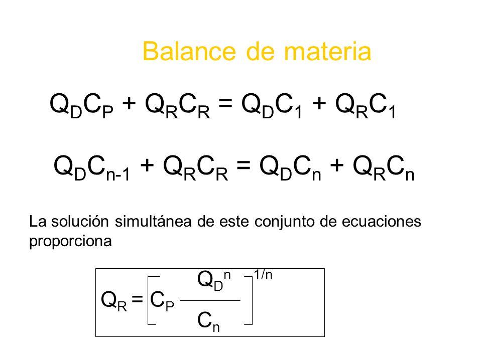QDCn-1 + QRCR = QDCn + QRCn