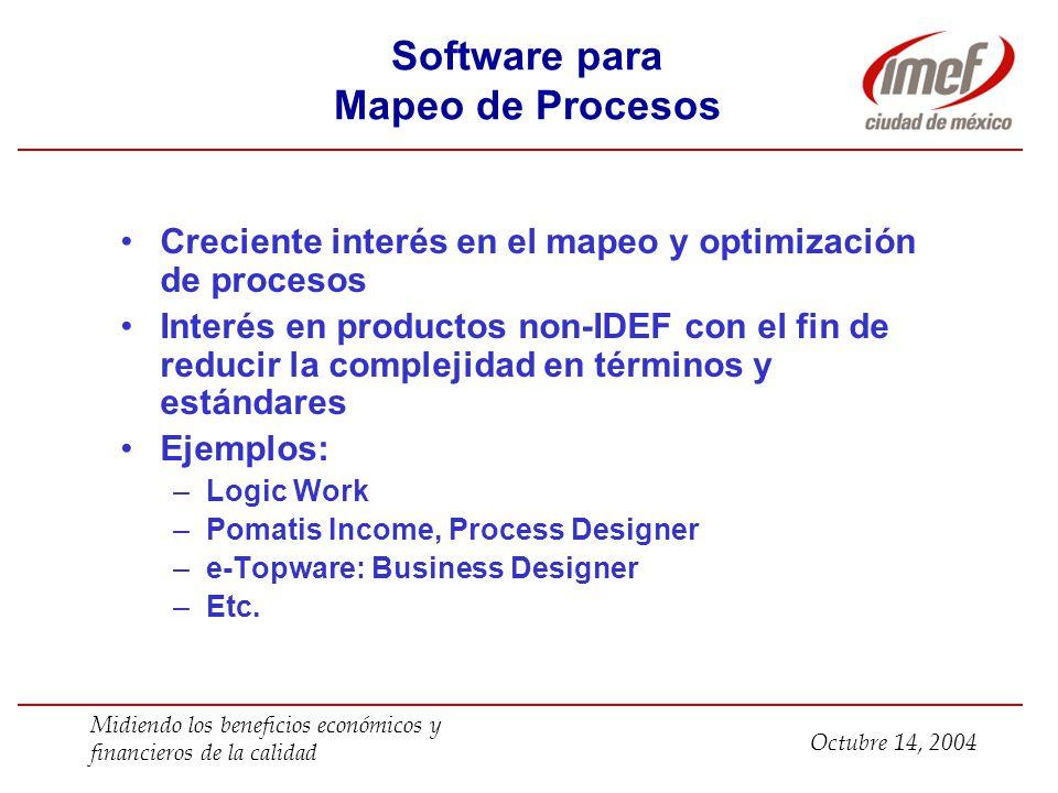 Mapeo de procesos y elaboraci n de diagramas ppt descargar for Mapeo de procesos ejemplo