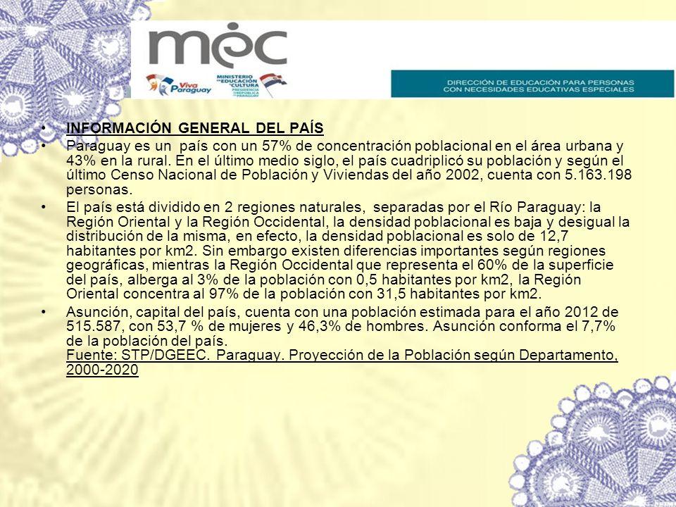 INFORMACIÓN GENERAL DEL PAÍS