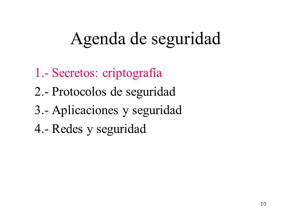 Agenda de seguridad 1.- Secretos: criptografía