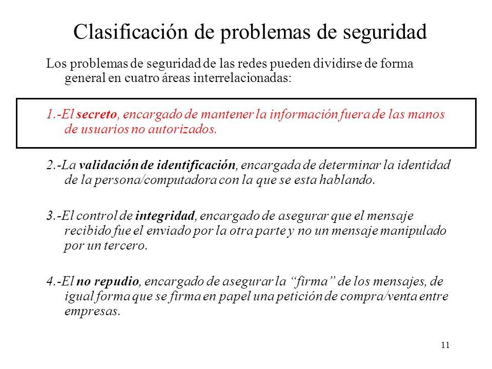 Clasificación de problemas de seguridad