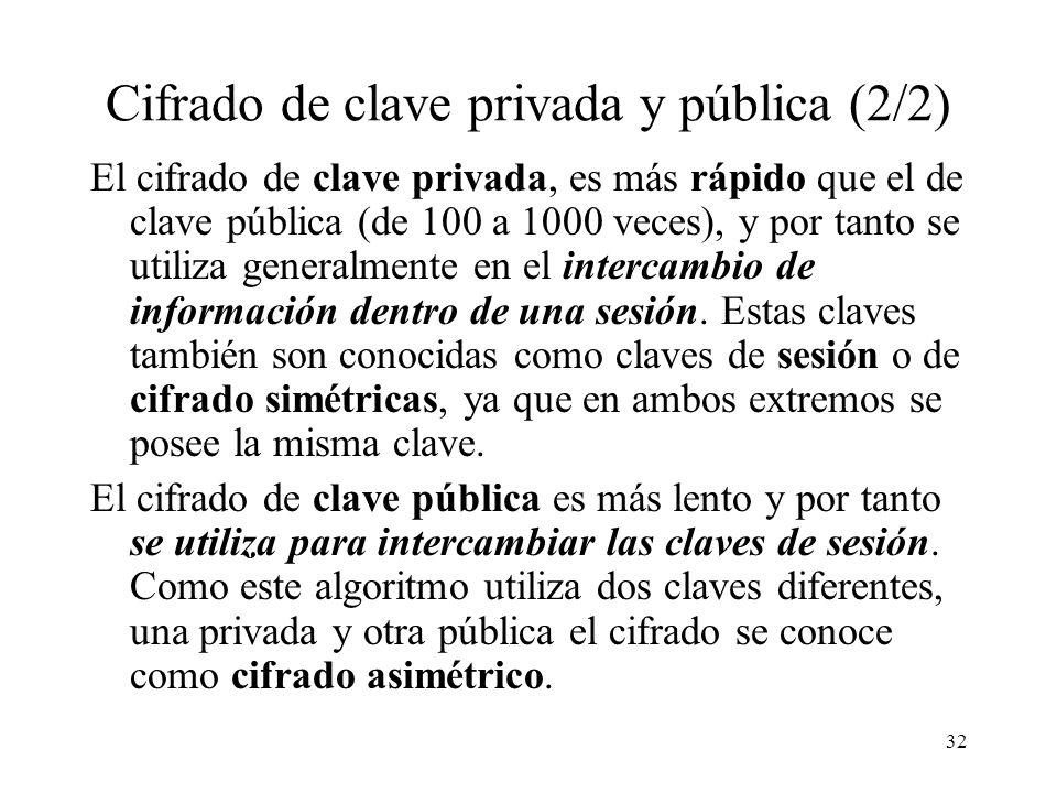 Cifrado de clave privada y pública (2/2)