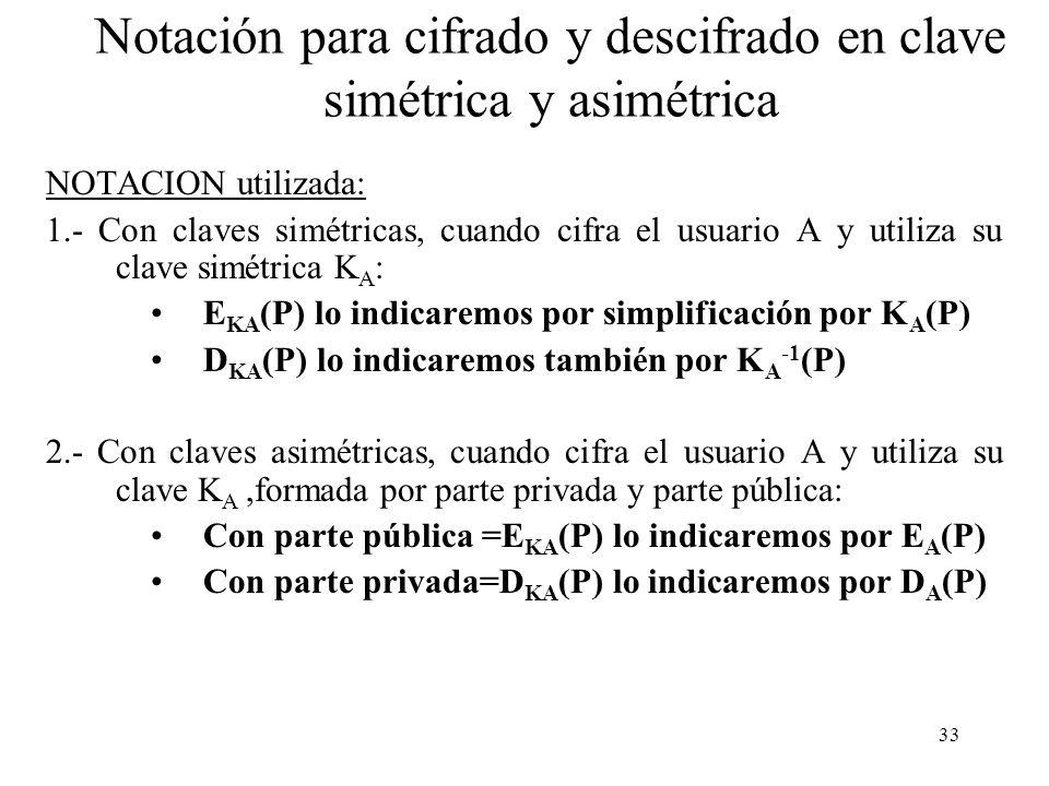 Notación para cifrado y descifrado en clave simétrica y asimétrica