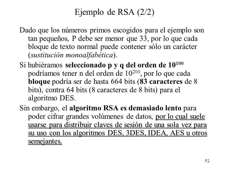 Ejemplo de RSA (2/2)