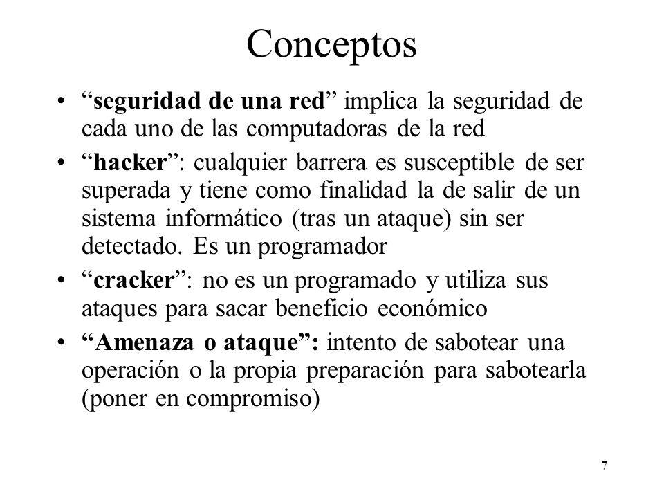 Conceptos seguridad de una red implica la seguridad de cada uno de las computadoras de la red.