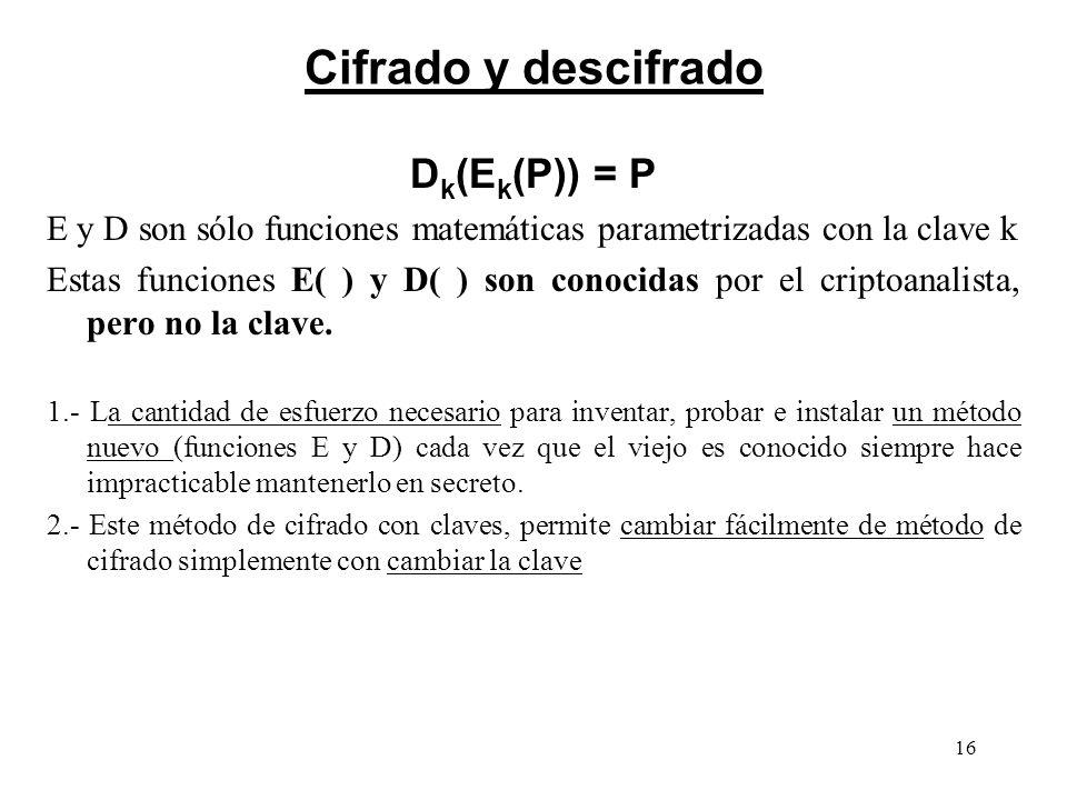 Cifrado y descifrado Dk(Ek(P)) = P