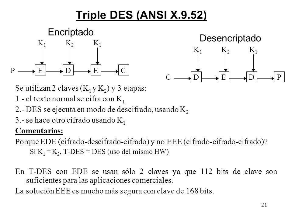 Triple DES (ANSI X.9.52) Encriptado Desencriptado