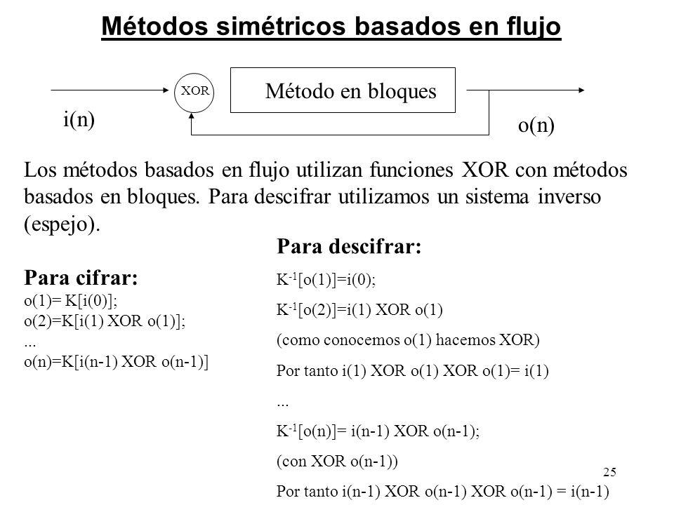 Métodos simétricos basados en flujo