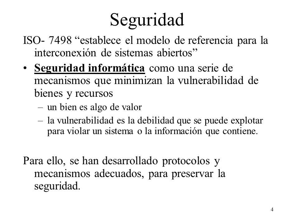 Seguridad ISO- 7498 establece el modelo de referencia para la interconexión de sistemas abiertos