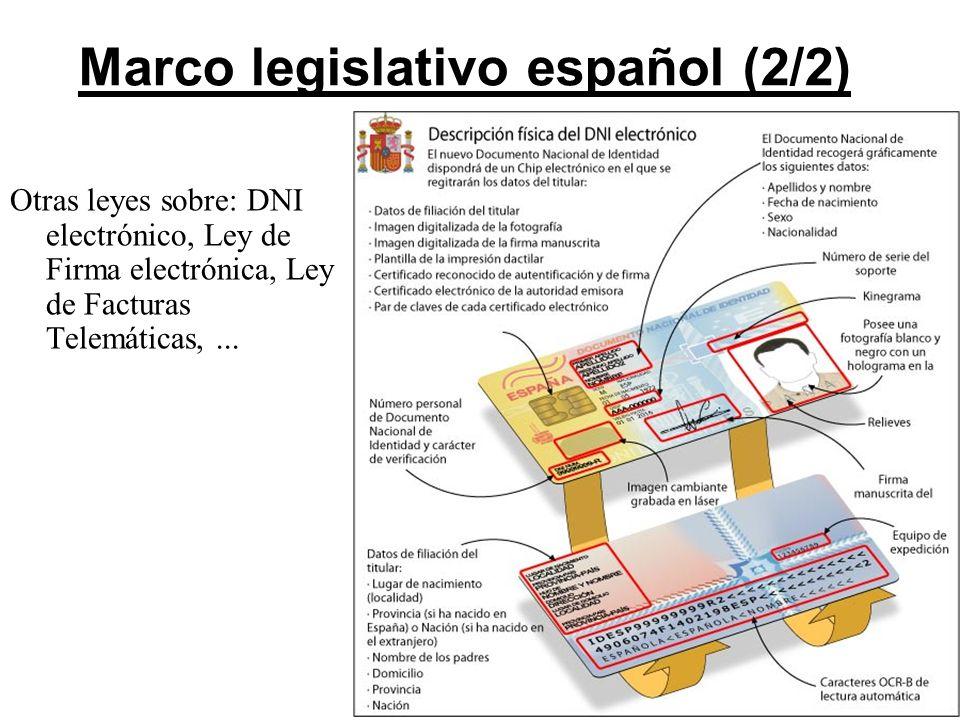 Marco legislativo español (2/2)