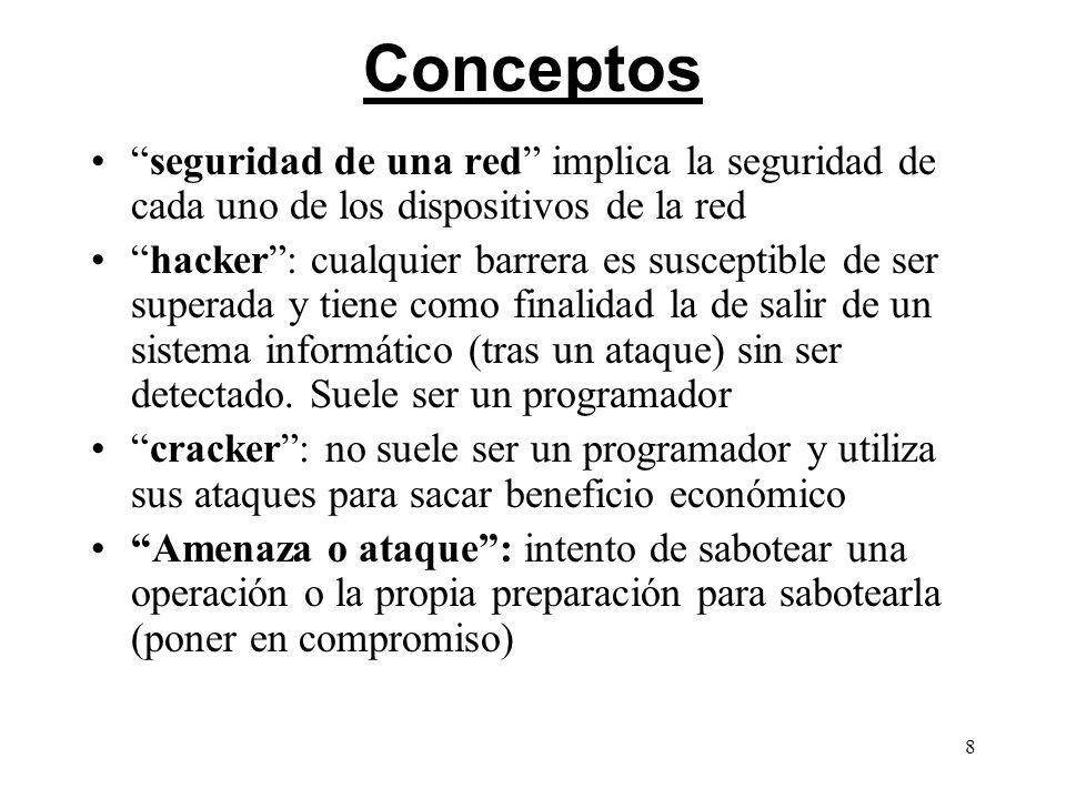 Conceptos seguridad de una red implica la seguridad de cada uno de los dispositivos de la red.