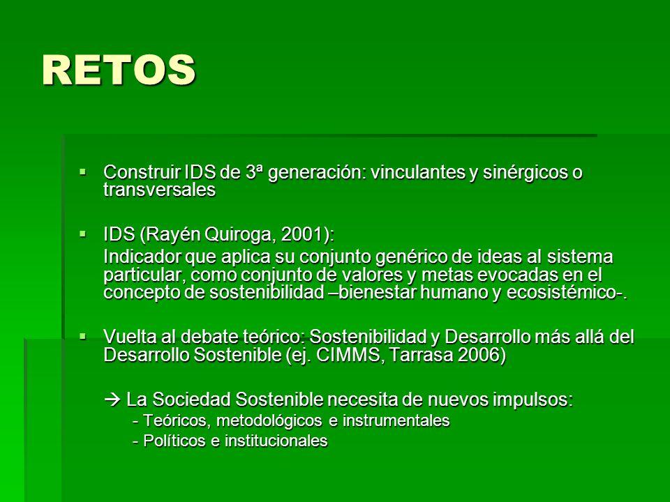 RETOS Construir IDS de 3ª generación: vinculantes y sinérgicos o transversales. IDS (Rayén Quiroga, 2001):