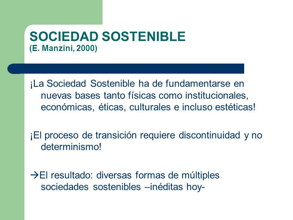 SOCIEDAD SOSTENIBLE (E. Manzini, 2000)