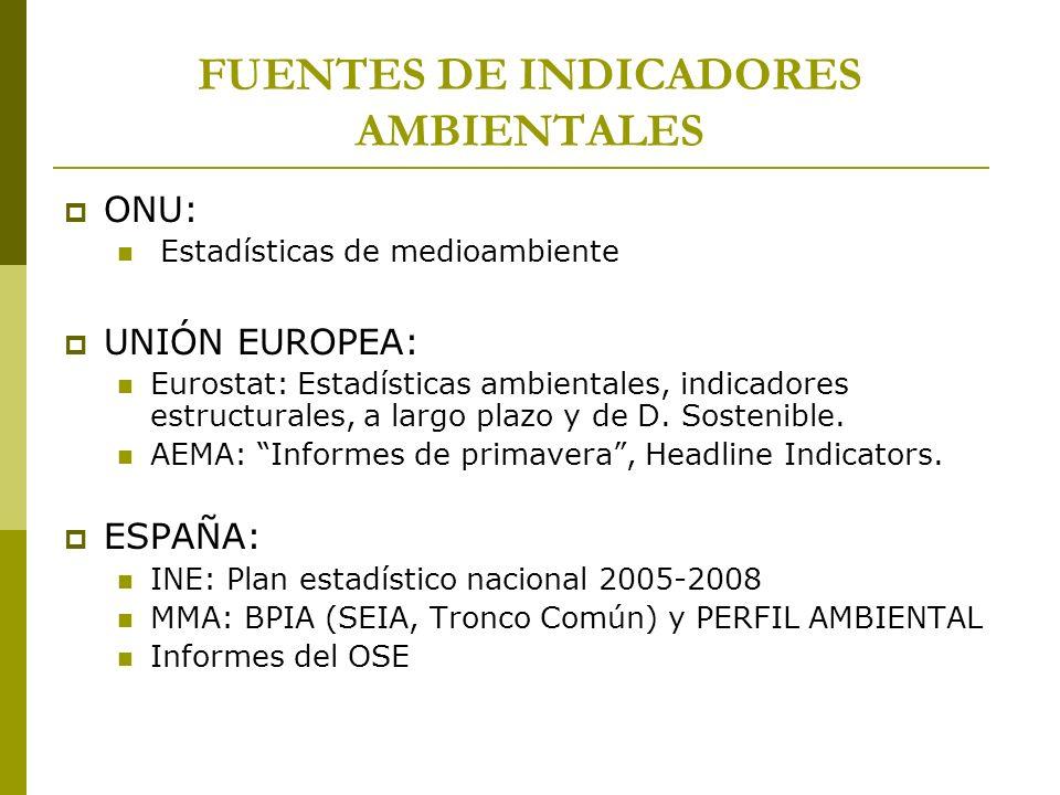 FUENTES DE INDICADORES AMBIENTALES