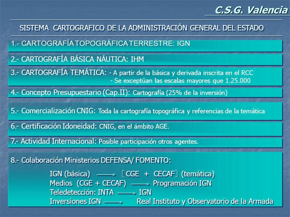 SISTEMA CARTOGRAFICO DE LA ADMINISTRACIÓN GENERAL DEL ESTADO