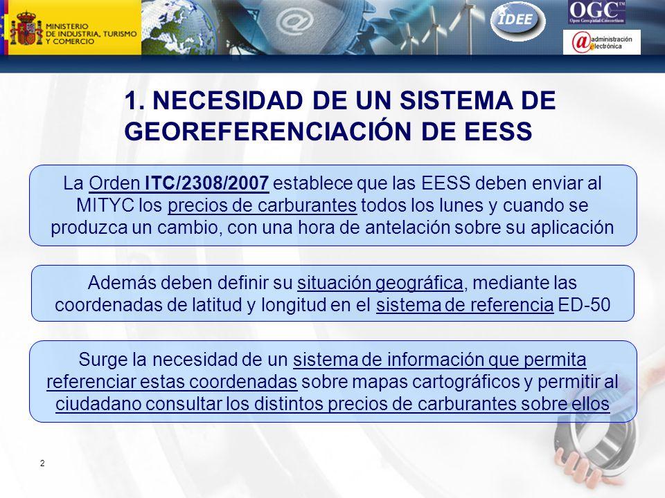 1. NECESIDAD DE UN SISTEMA DE GEOREFERENCIACIÓN DE EESS