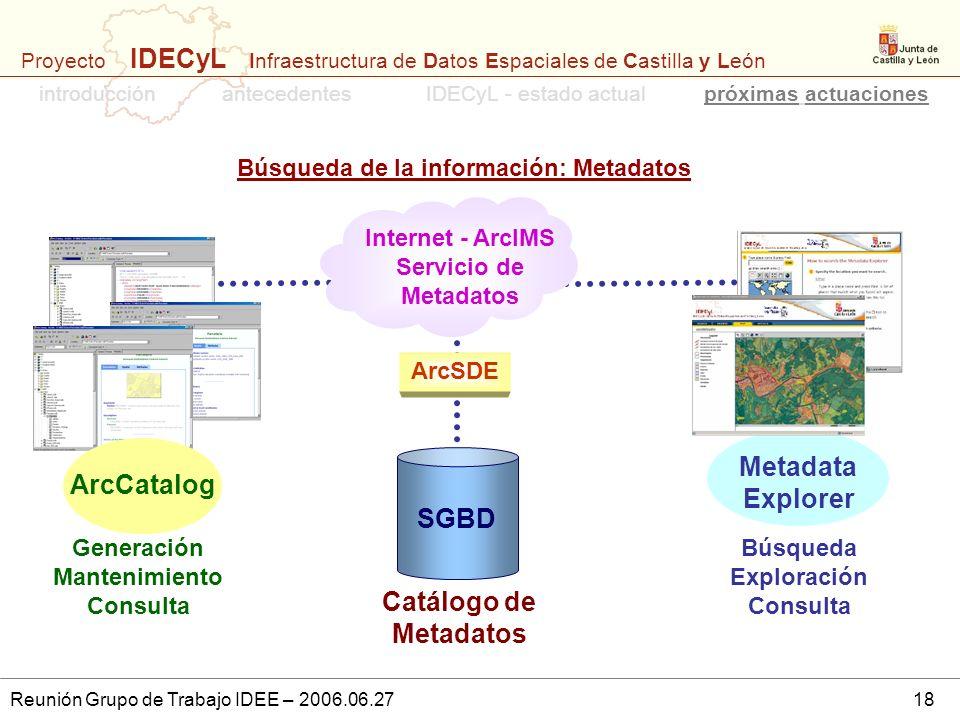 Búsqueda de la información: Metadatos