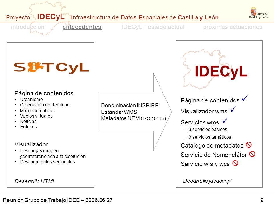 IDECyL introducción antecedentes IDECyL - estado actual