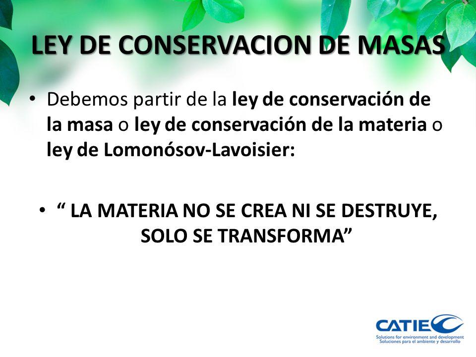 LEY DE CONSERVACION DE MASAS