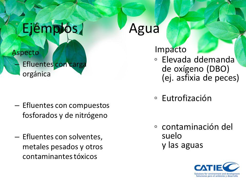 Ejemplos Agua Elevada ddemanda de oxígeno (DBO) (ej. asfixia de peces)