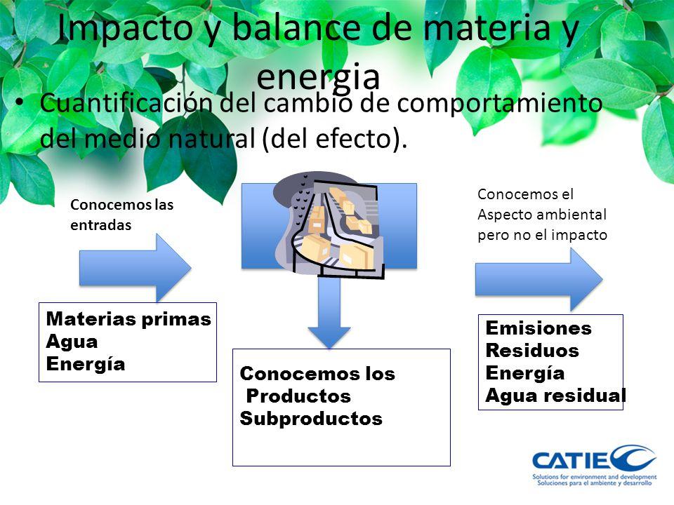 Impacto y balance de materia y energia