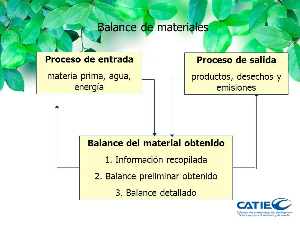 Balance del material obtenido